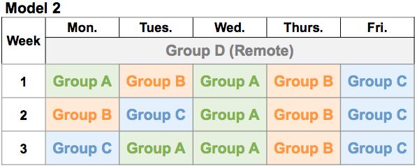 Model 2 In Person Cohort Schedule